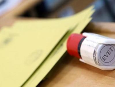 Photo of На выборах на пост мэров в Карсе и Игдире победили прокурдские кандидаты