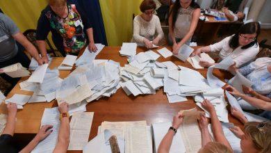 Photo of У 4 из 5 представленных в парламенте Украины сил будет проевропейская ориентация