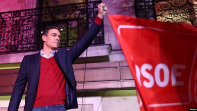 Photo of Выборы в Испании: первое место социалистов, успех популистов