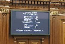 Photo of НС Армении приняло законопроект об увеличении минимальной зарплаты от 55000 до 68000 драмов
