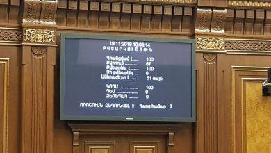 Photo of ԱԺ-ն ընդունեց նվազագույն աշխատավարձը 55000֊ից 68000 դարձնելու մասին նախագիծը