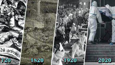 Photo of Раз в 100 лет на Землю приходит Большая Болезнь. Совпадение?