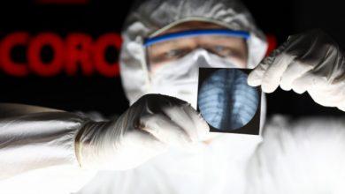 Photo of Что такое пандемия коронавируса. Терминология ВОЗ