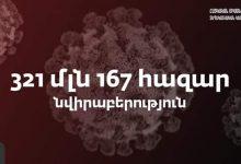 Photo of За три дня собрано 321 млн. 167 тсч. драмов