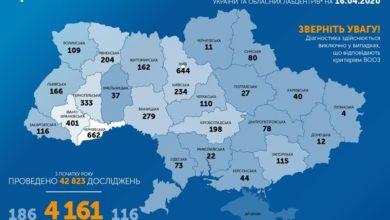 Photo of В Украине коронавирусом заразились уже более 4 тысяч граждан. hromadske.ua