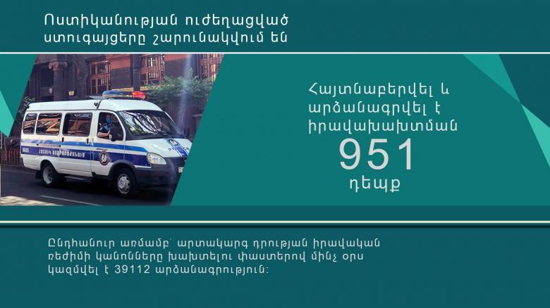 Photo of Հունիսի 20․ Ոստիկանության ուժեղացված ստուգայցերը շարունակվում են