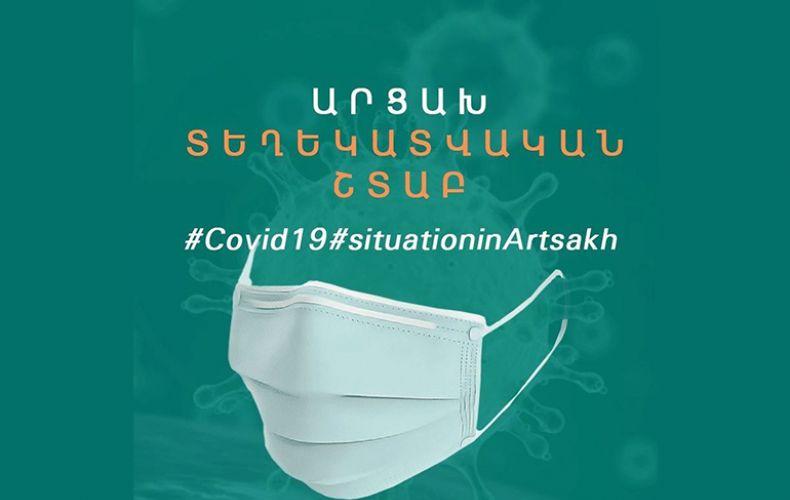 Photo of В Арцахе за сутки выявлены 10 случаев коронавируса, общее число зараженных превысило 400