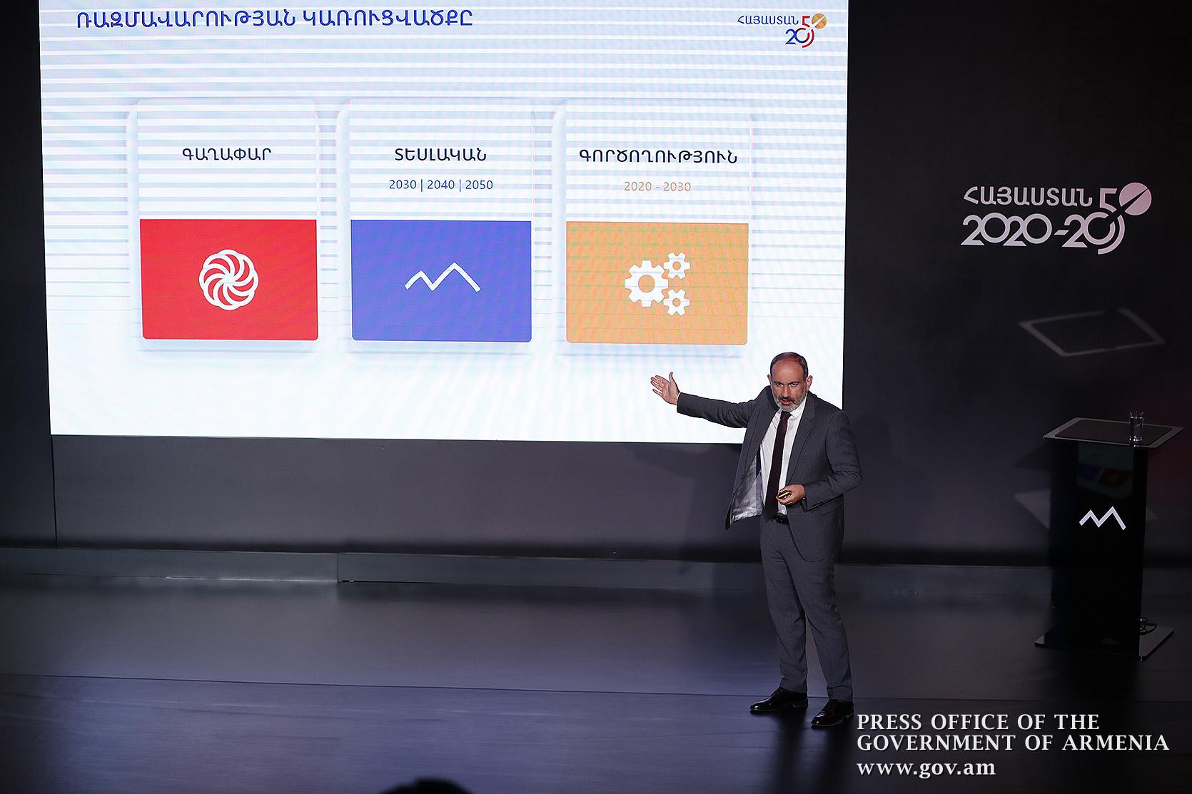 Photo of Հայաստանի վերափոխման՝ մինչև 2050թ. ռազմավարությունը