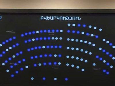 Photo of Парламент Армении принял положения, разрешающие конфискацию имущества граждан во время войны