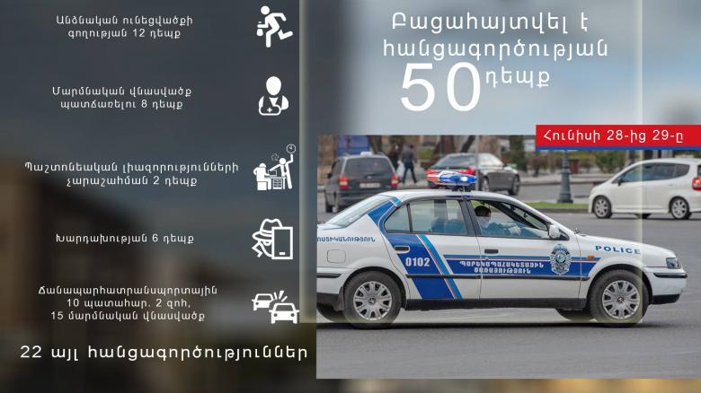 Photo of Криминальная хроника за сутки